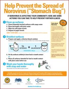 prevent-norovirus